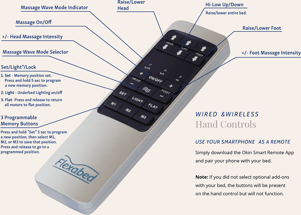 Wired & Wireless Hand Controls